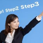 就職活動の基本的な流れ