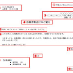 基本的な添え状の書き方と例文