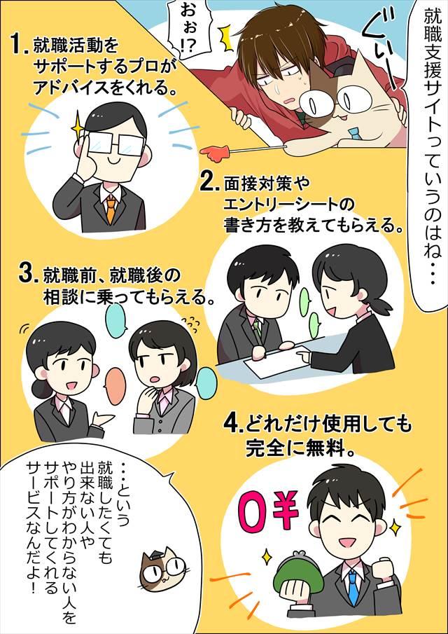 フリーター漫画03